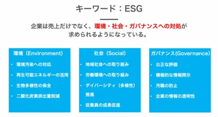 ESGの3つの要素が企業成長の鍵